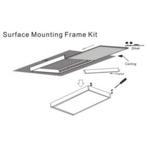 surface-mount-frame-kit-for-flat-panel-lights